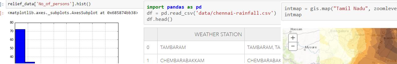 Python API