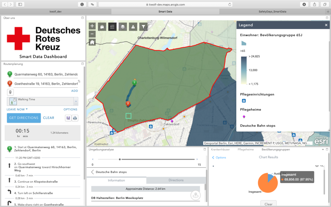 Smart Data Dashboard. Die Web Applikation beinhaltet Datensätze zu den verschiedenen Bevölkerungsgruppen (hier: Menschen über 65 Jahren).
